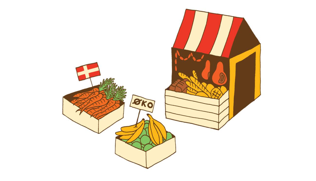 Byens bedste madmarkeder